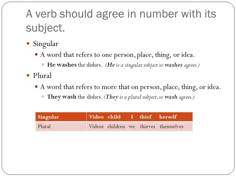 A verb should agree in number with its subject.
