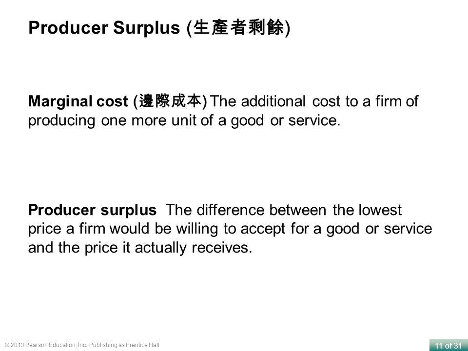 Producer Surplus (生產者剩餘)