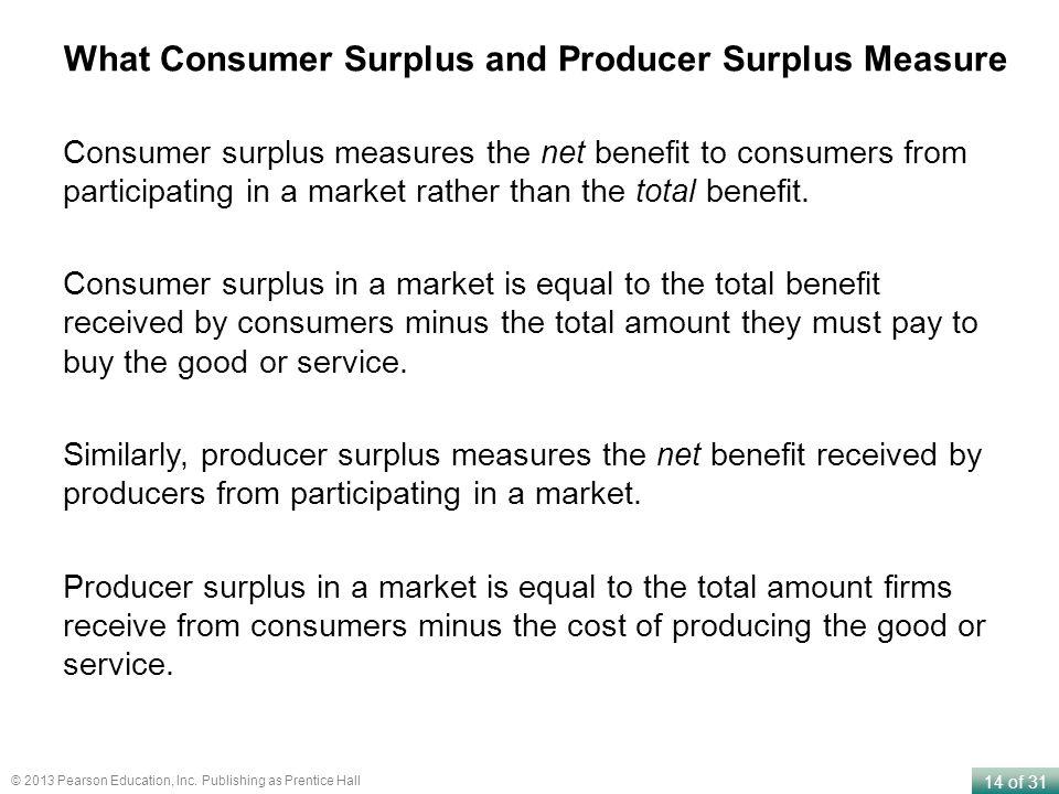 What Consumer Surplus and Producer Surplus Measure