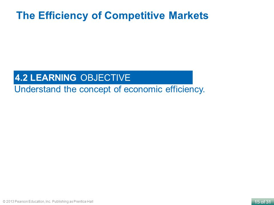 The Efficiency of Competitive Markets