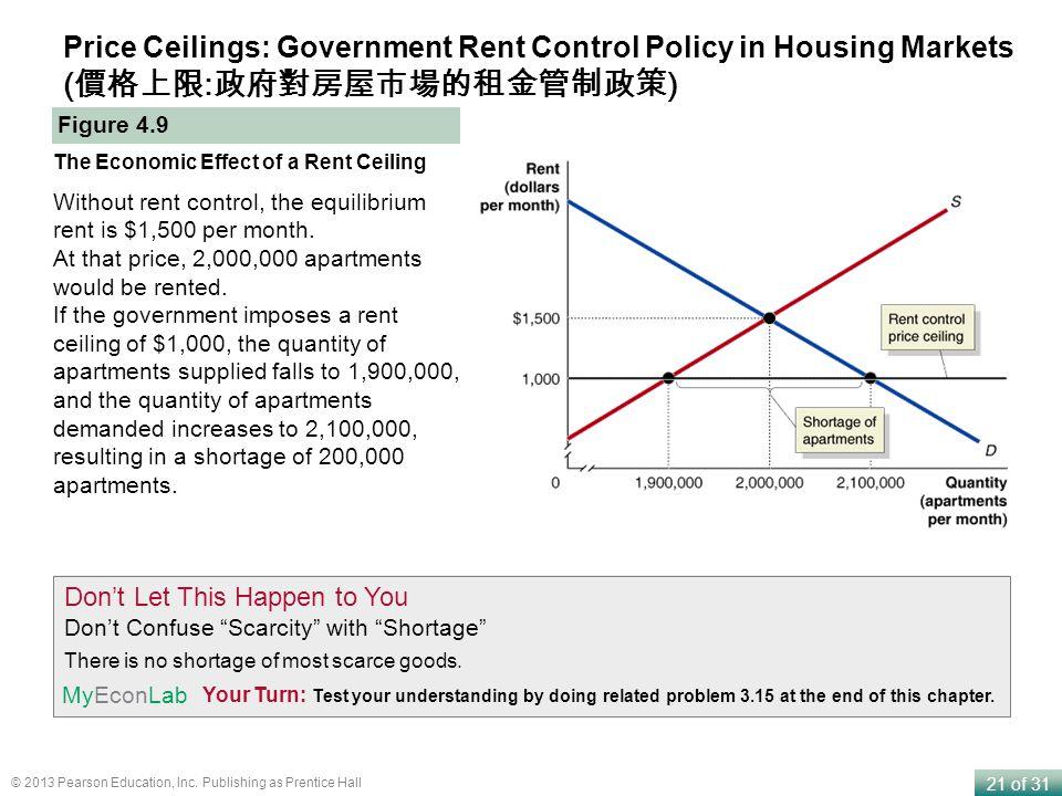 (價格上限:政府對房屋市場的租金管制政策)