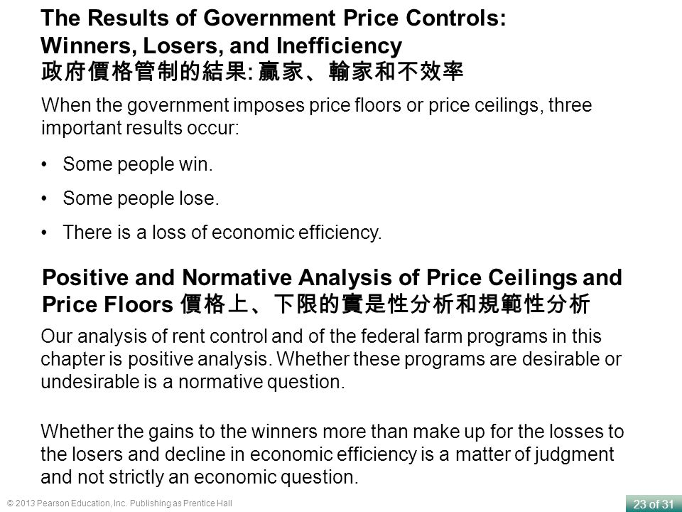 The Results of Government Price Controls: Winners, Losers, and Inefficiency