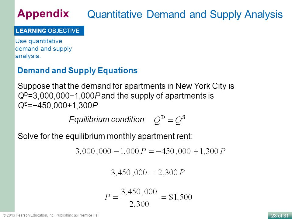 Appendix Quantitative Demand and Supply Analysis