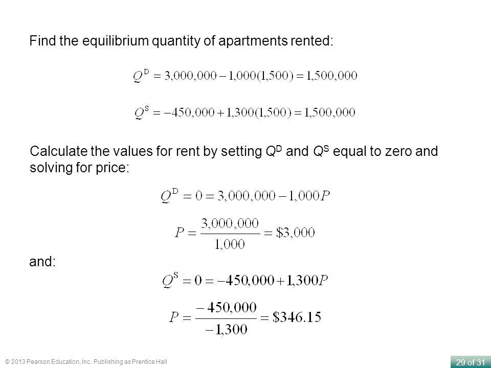 Find the equilibrium quantity of apartments rented: