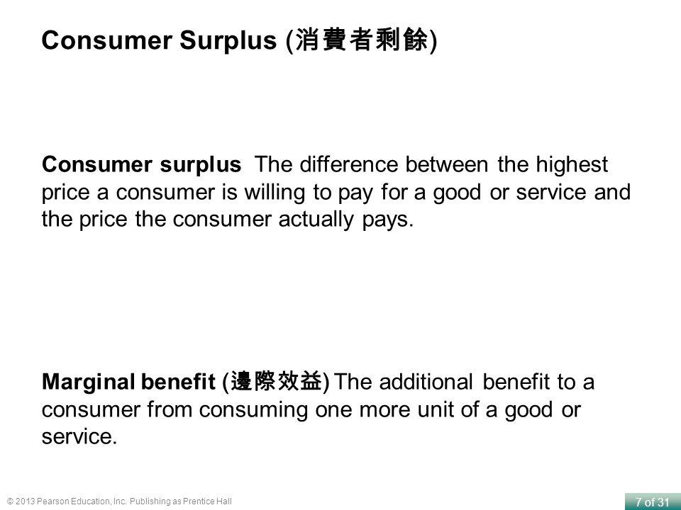 Consumer Surplus (消費者剩餘)