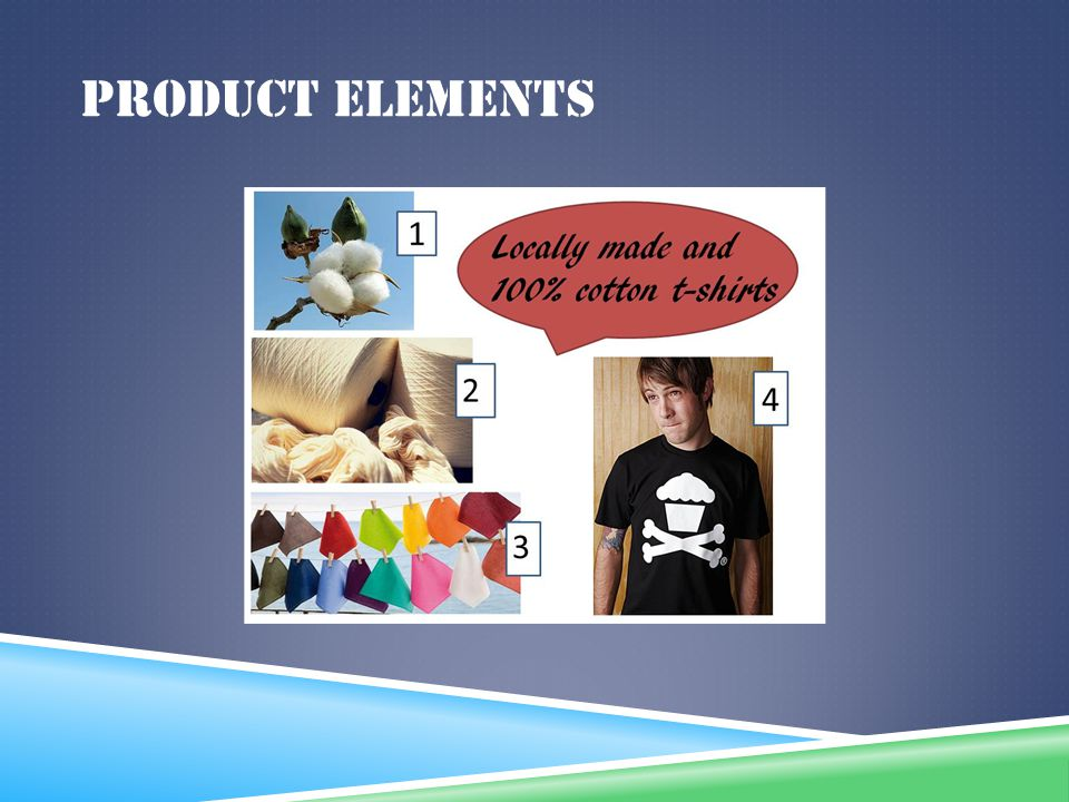 Product elements