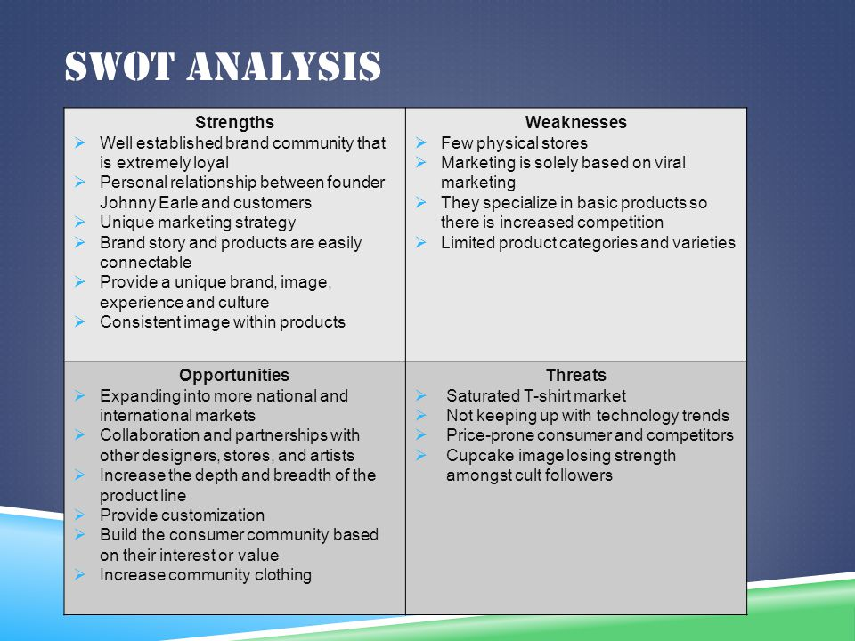swot analysis of fashion boutique