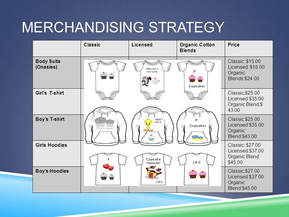 Merchandising strategy