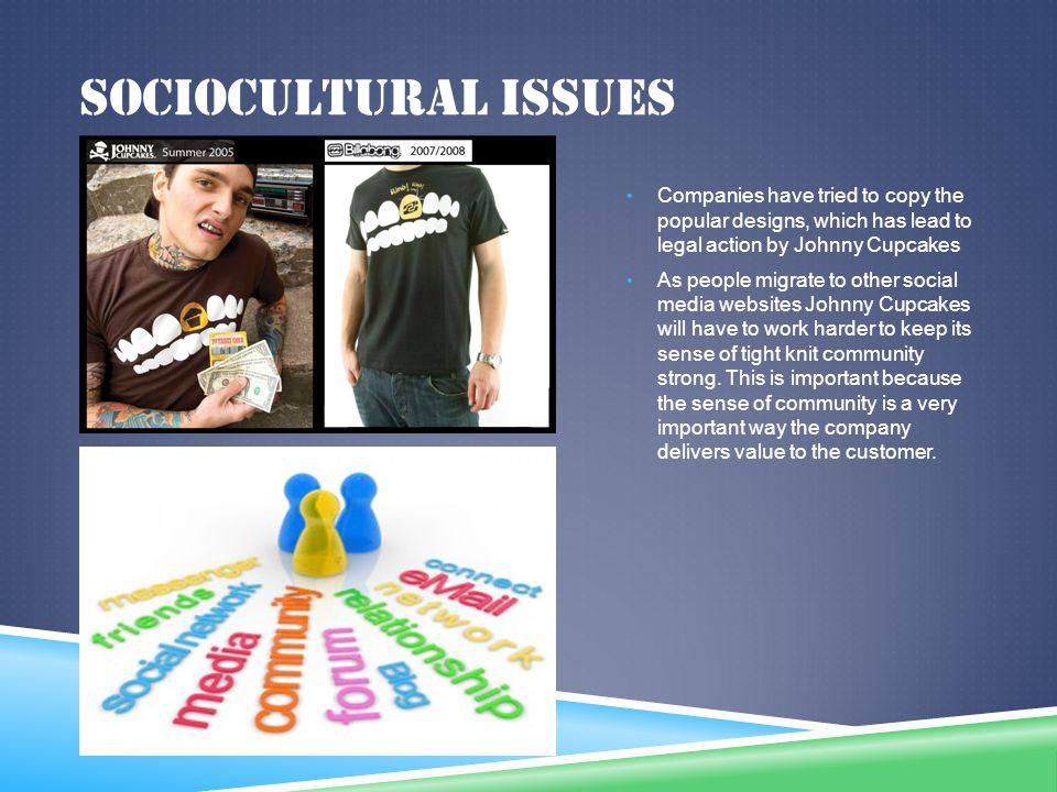 Sociocultural issues Companies have tried to copy the popular designs, which has lead to legal action by Johnny Cupcakes.