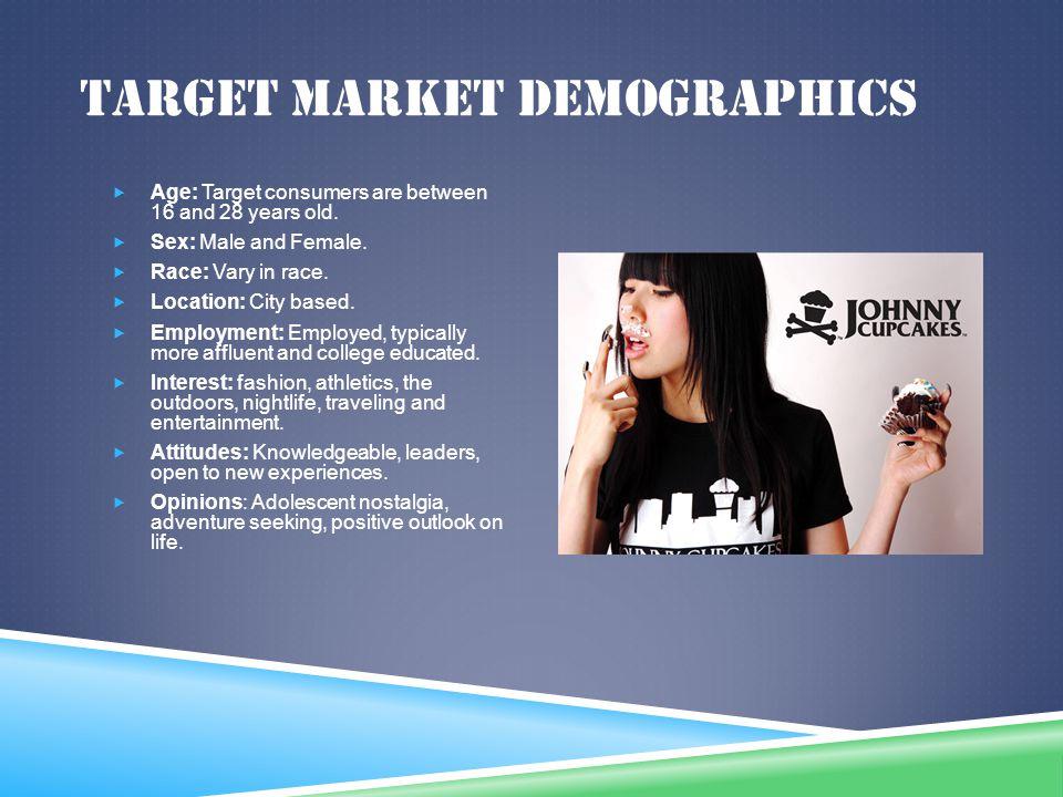 Target Market Demographics