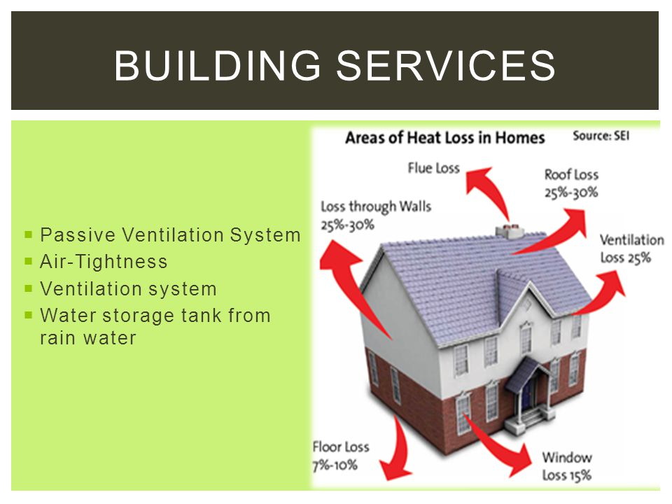Building services Passive Ventilation System Air-Tightness