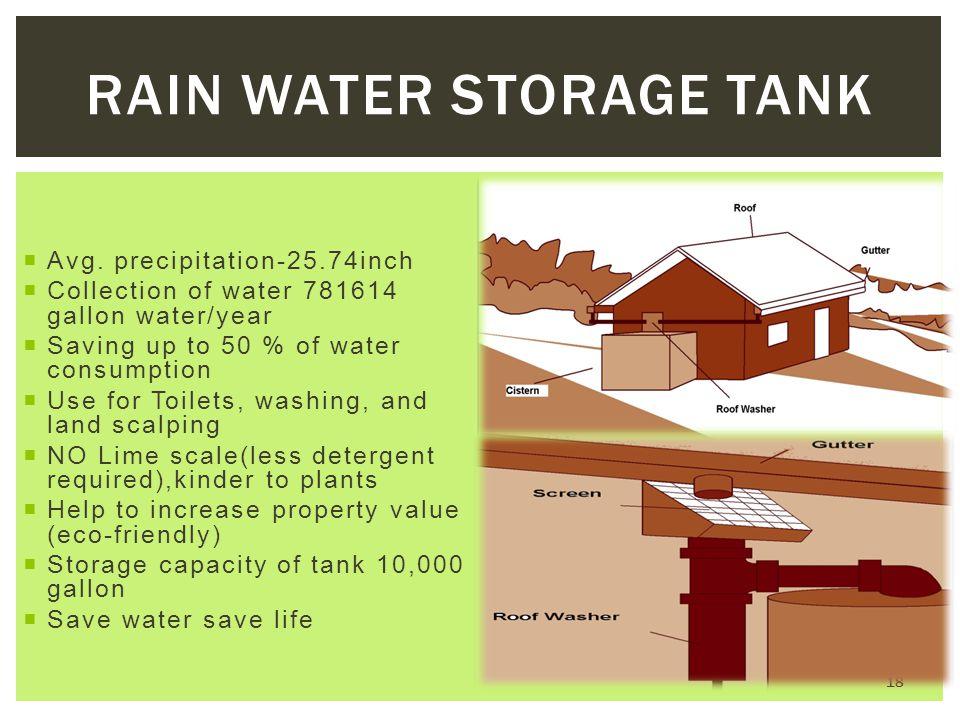 Rain Water Storage Tank