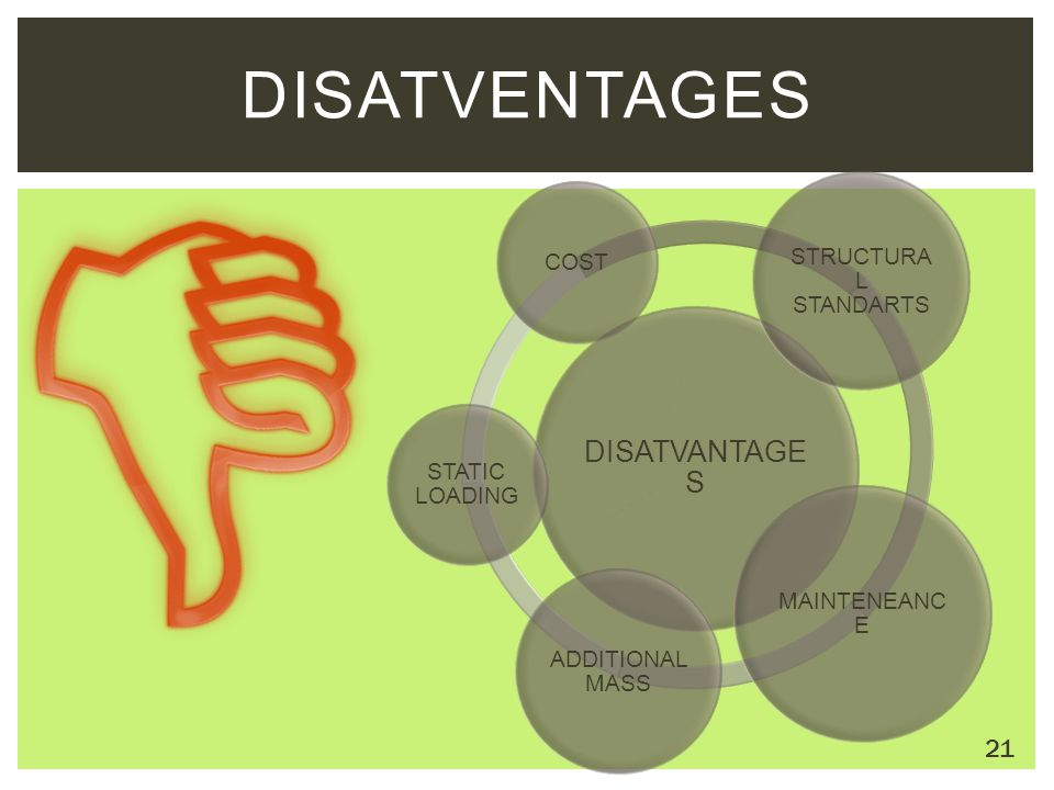 DISATVENTAGEs DISATVANTAGES COST STRUCTURAL STANDARTS MAINTENEANCE