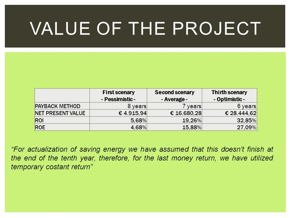 Value of the project First scenary. - Pessimistic - Second scenary. - Average - Thirth scenary.