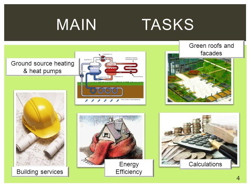main tasks Green roofs and facades Ground source heating & heat pumps