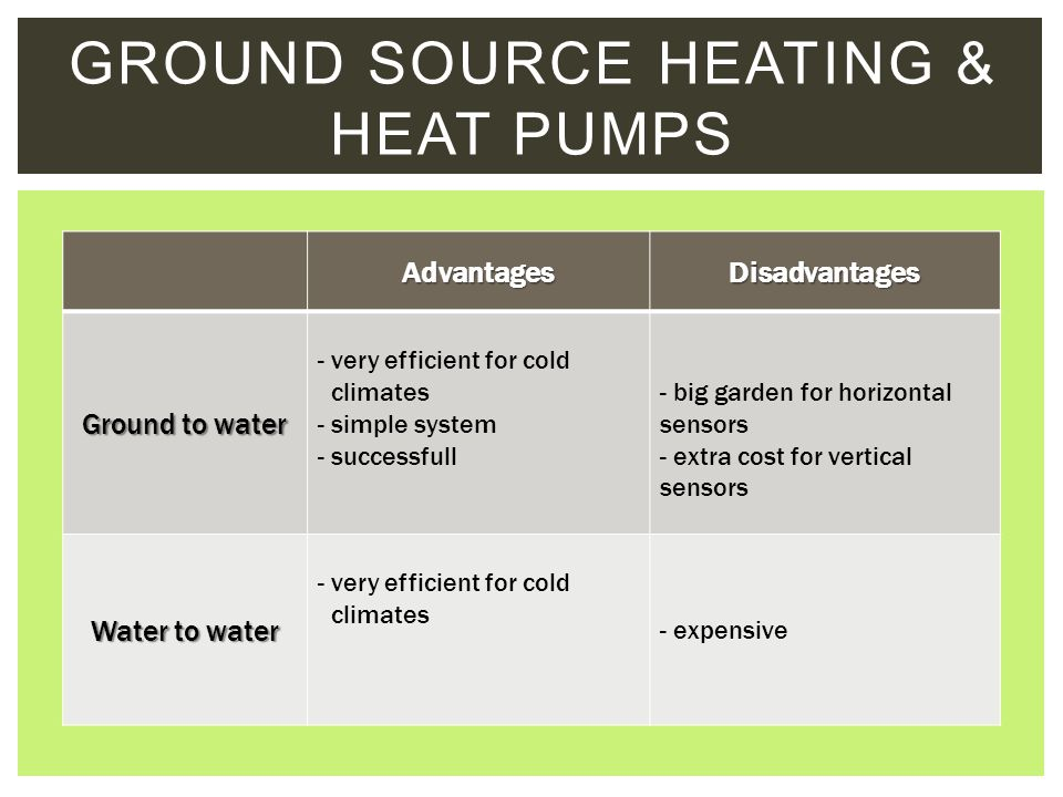Ground source heating & heat pumps