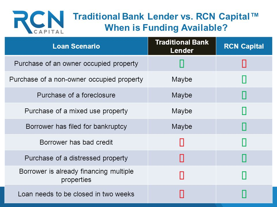 Traditional Bank Lender vs. RCN Capital™ When is Funding Available