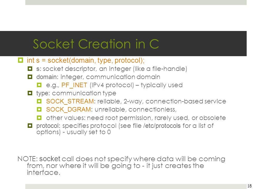 Socket Creation in C int s = socket(domain, type, protocol);