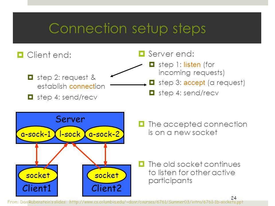 Connection setup steps
