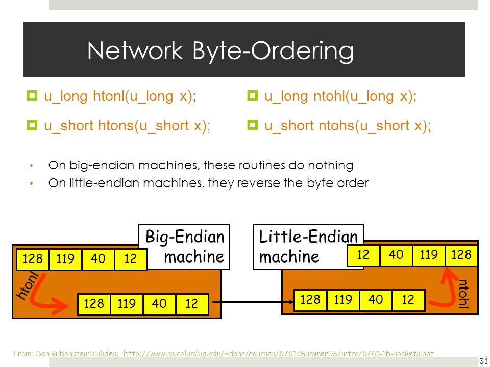 Network Byte-Ordering