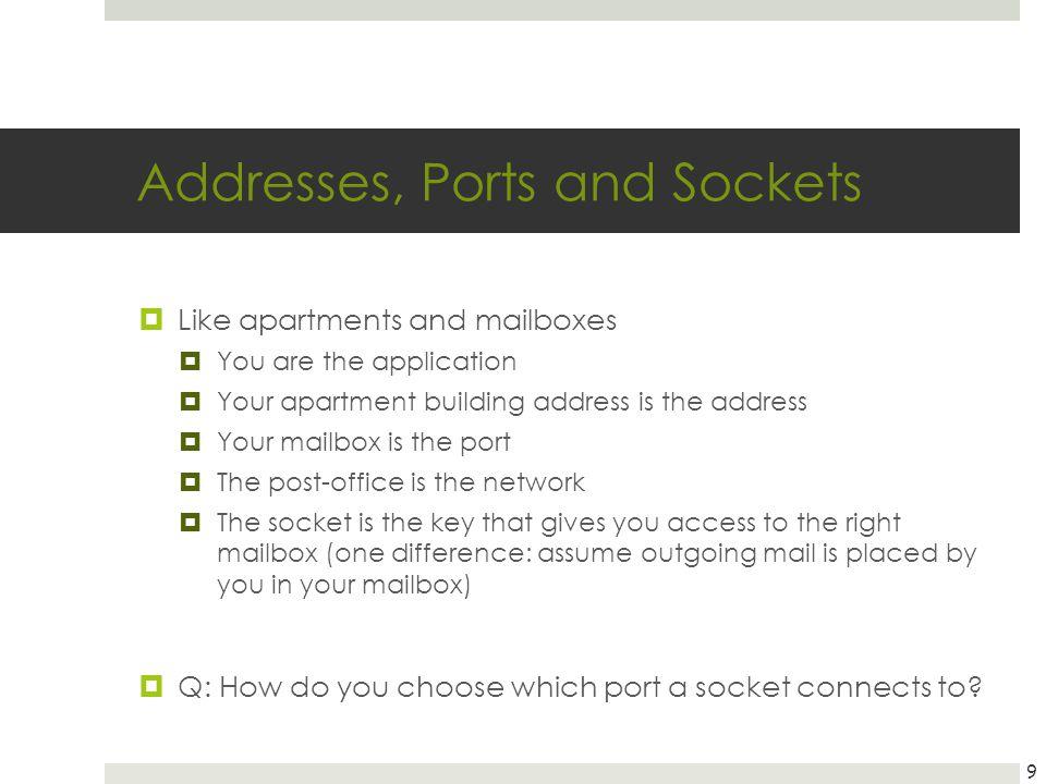 Addresses, Ports and Sockets