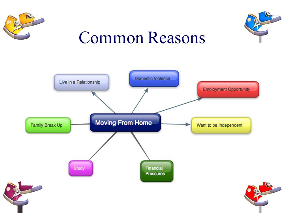 Common Reasons