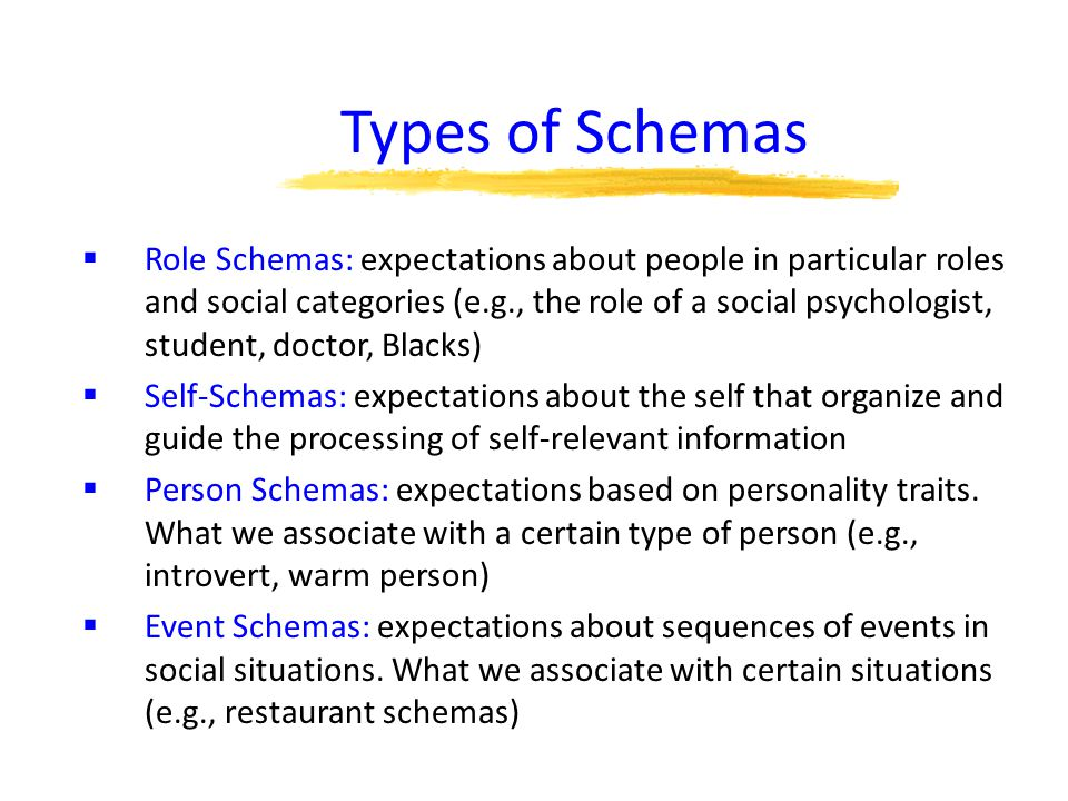 Types of Schemas