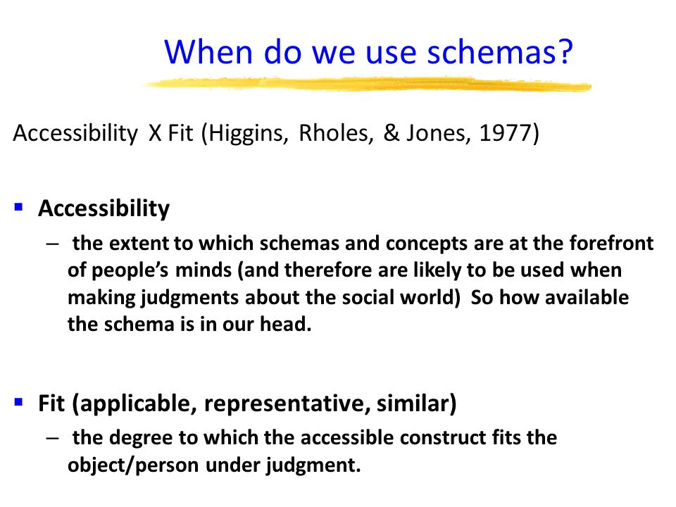 When do we use schemas Accessibility X Fit (Higgins, Rholes, & Jones, 1977) Accessibility.