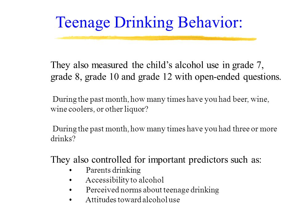 Teenage Drinking Behavior: