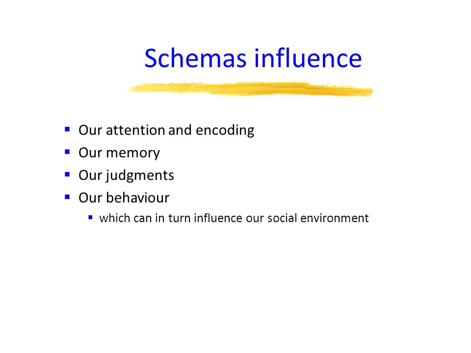 Schemas influence Our attention and encoding Our memory Our judgments