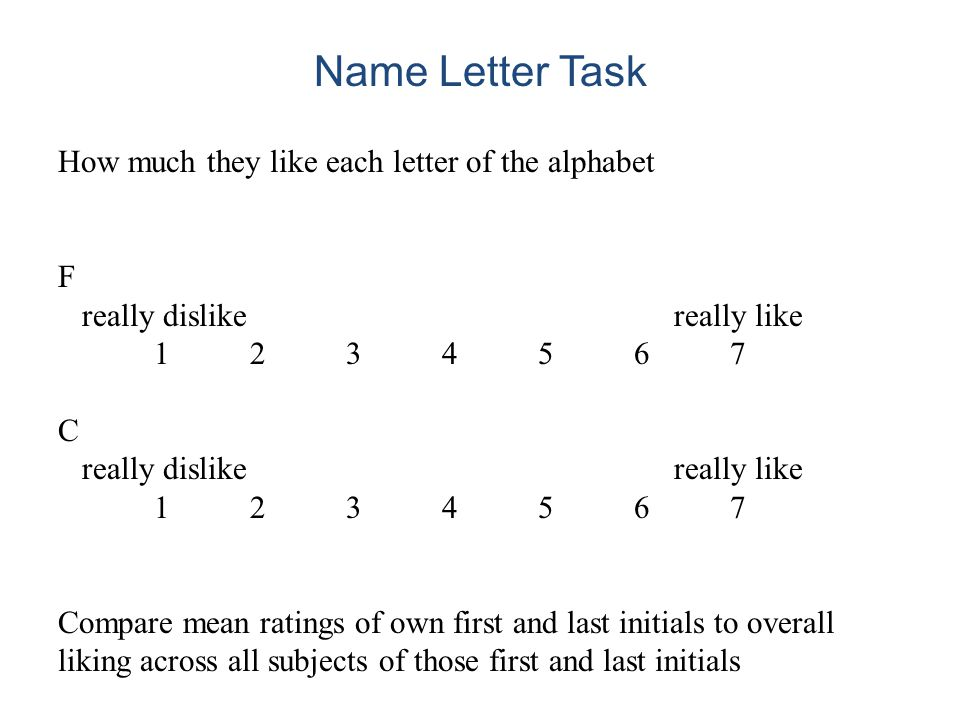 Name Letter Task How much they like each letter of the alphabet F
