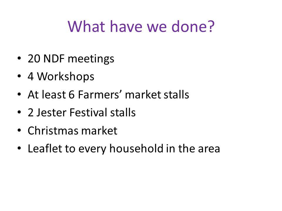 What have we done 20 NDF meetings 4 Workshops