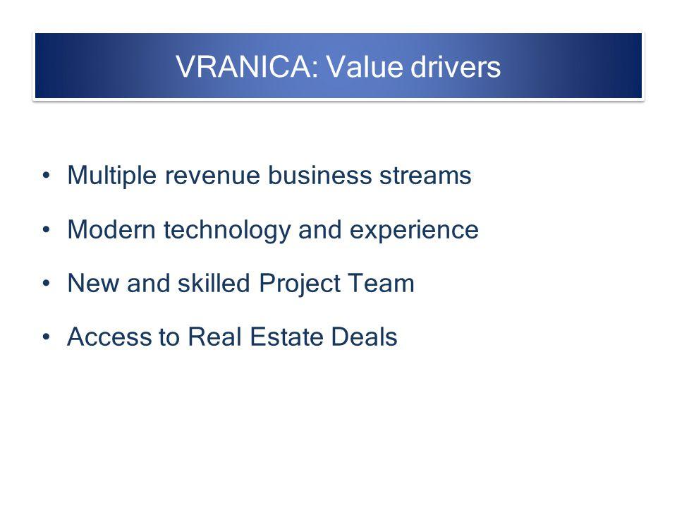 VRANICA: Value drivers