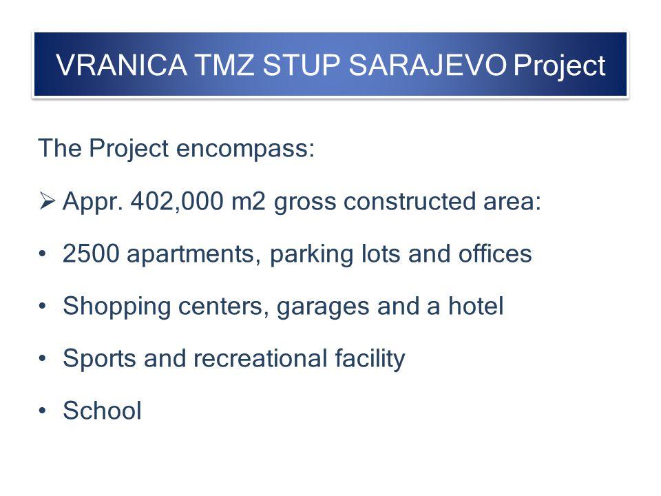 VRANICA TMZ STUP SARAJEVO Project