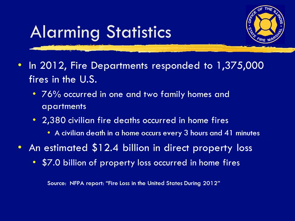 Alarming Statistics In 2012, Fire Departments responded to 1,375,000 fires in the U.S. 76% occurred in one and two family homes and apartments.