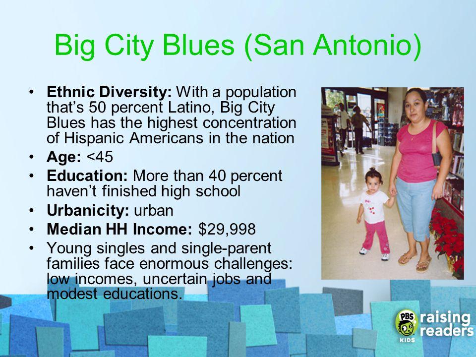Big City Blues (San Antonio)