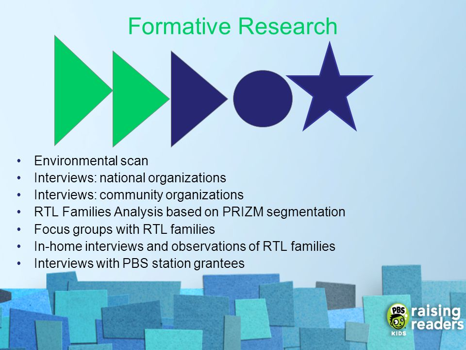 Formative Research Environmental scan