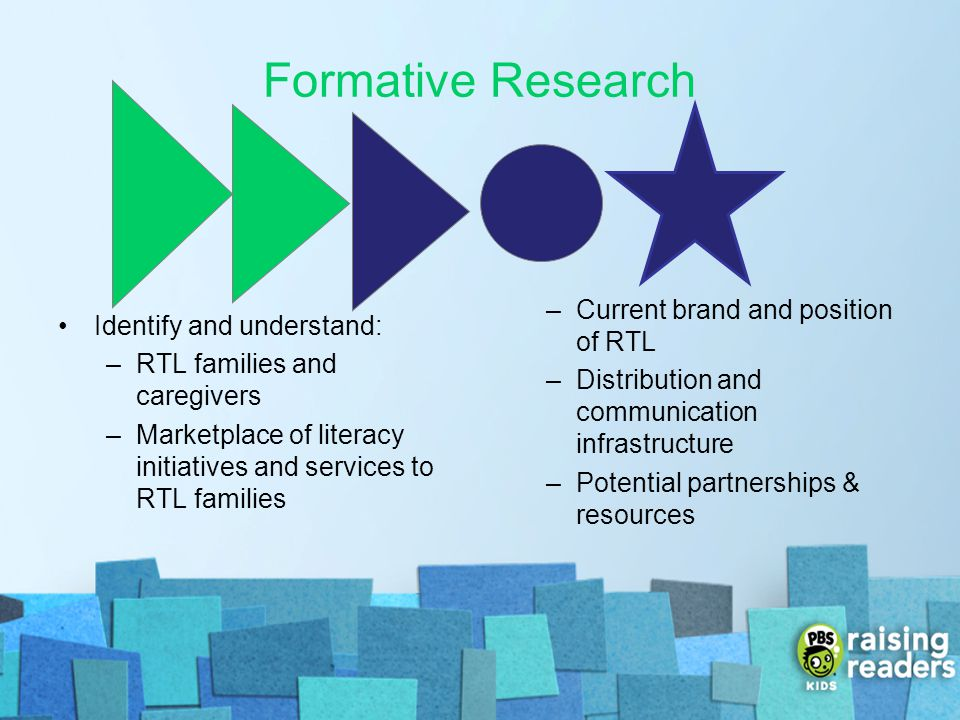 Formative Research Current brand and position of RTL