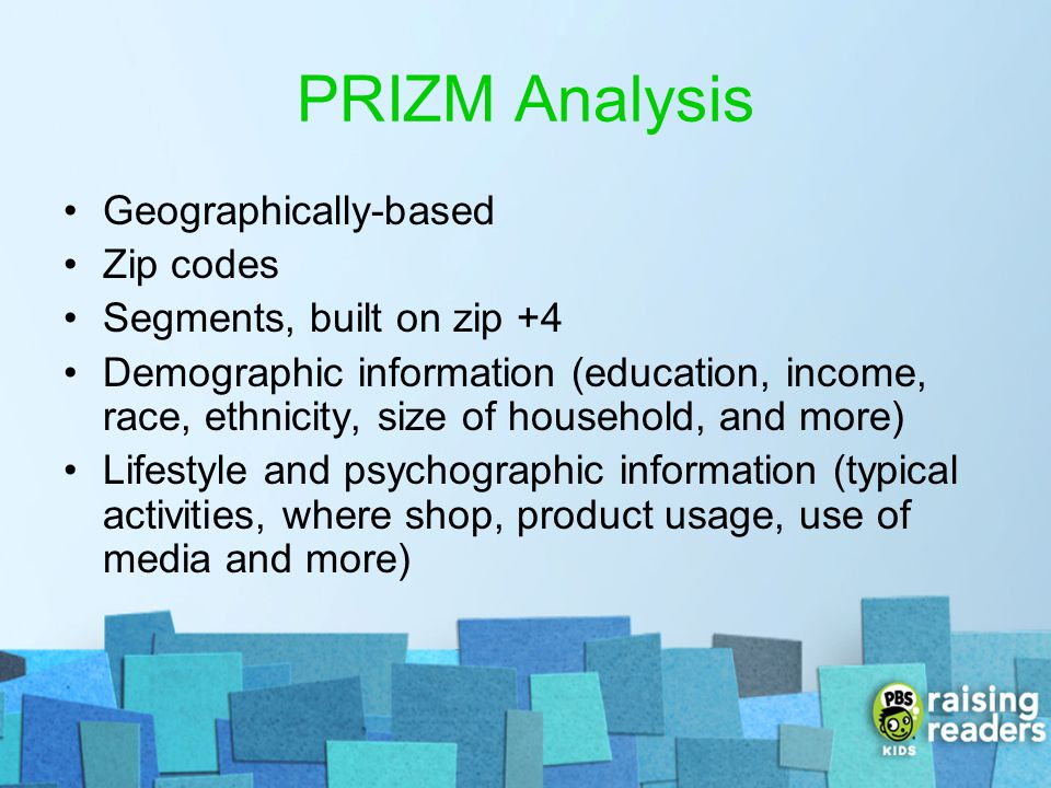 PRIZM Analysis Geographically-based Zip codes
