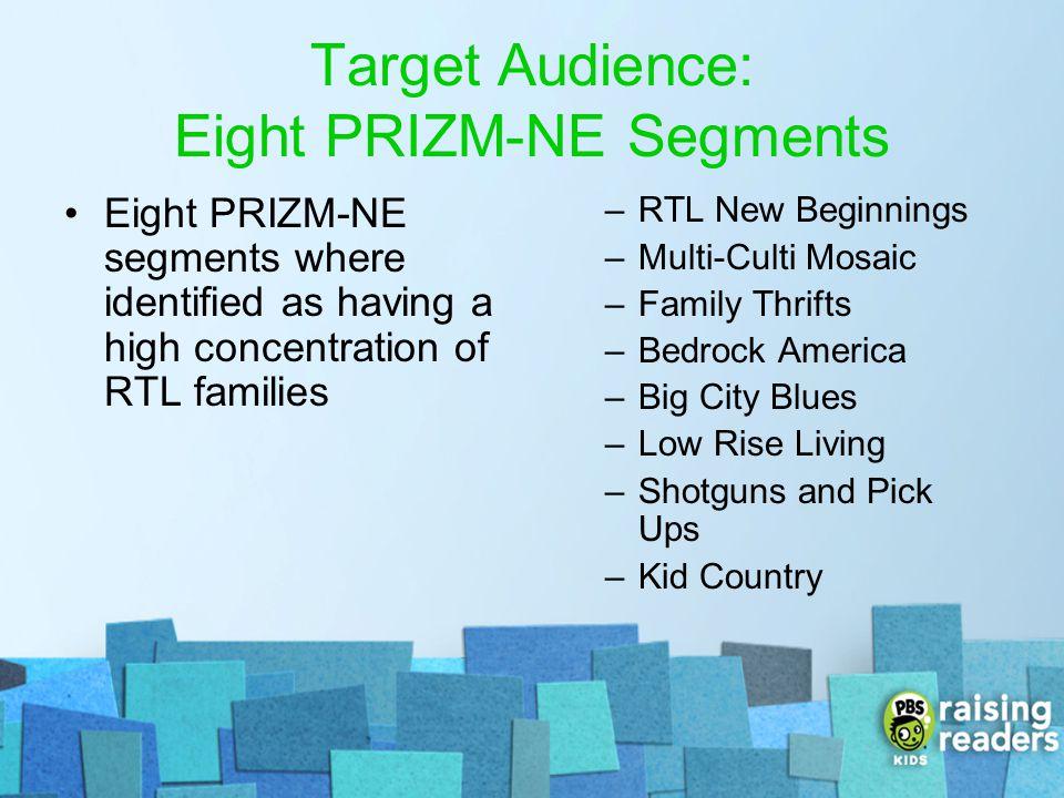 Target Audience: Eight PRIZM-NE Segments
