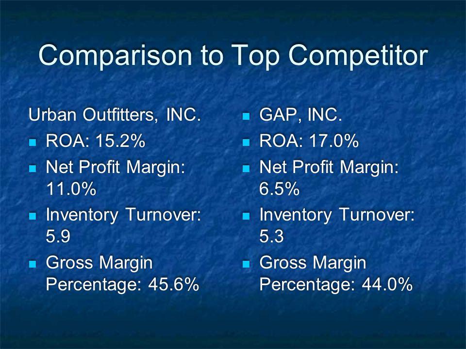 Comparison to Top Competitor