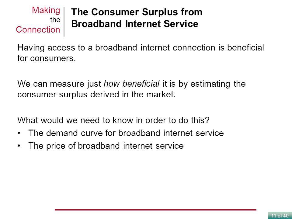 The Consumer Surplus from Broadband Internet Service