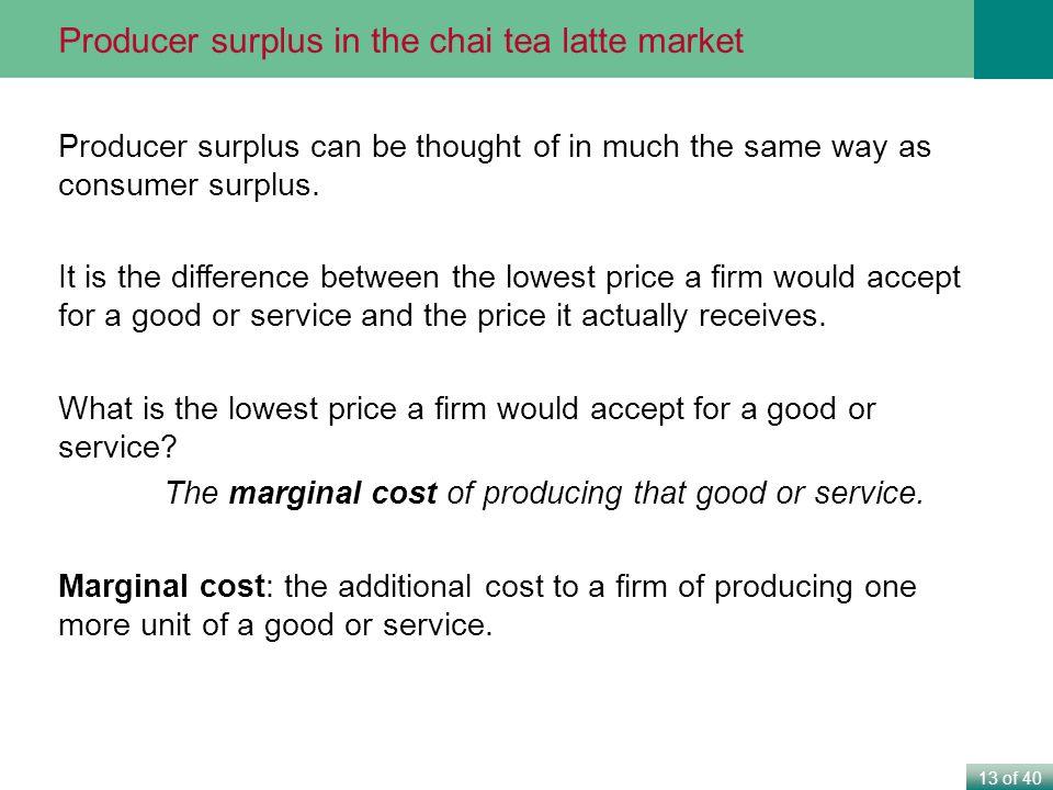 Producer surplus in the chai tea latte market
