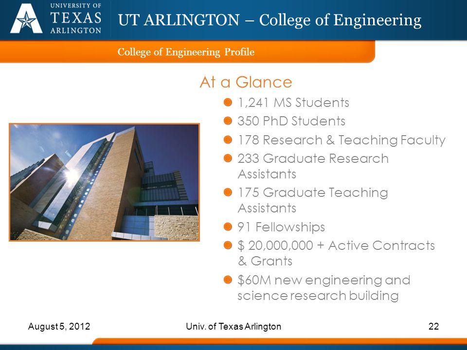 UT ARLINGTON – College of Engineering