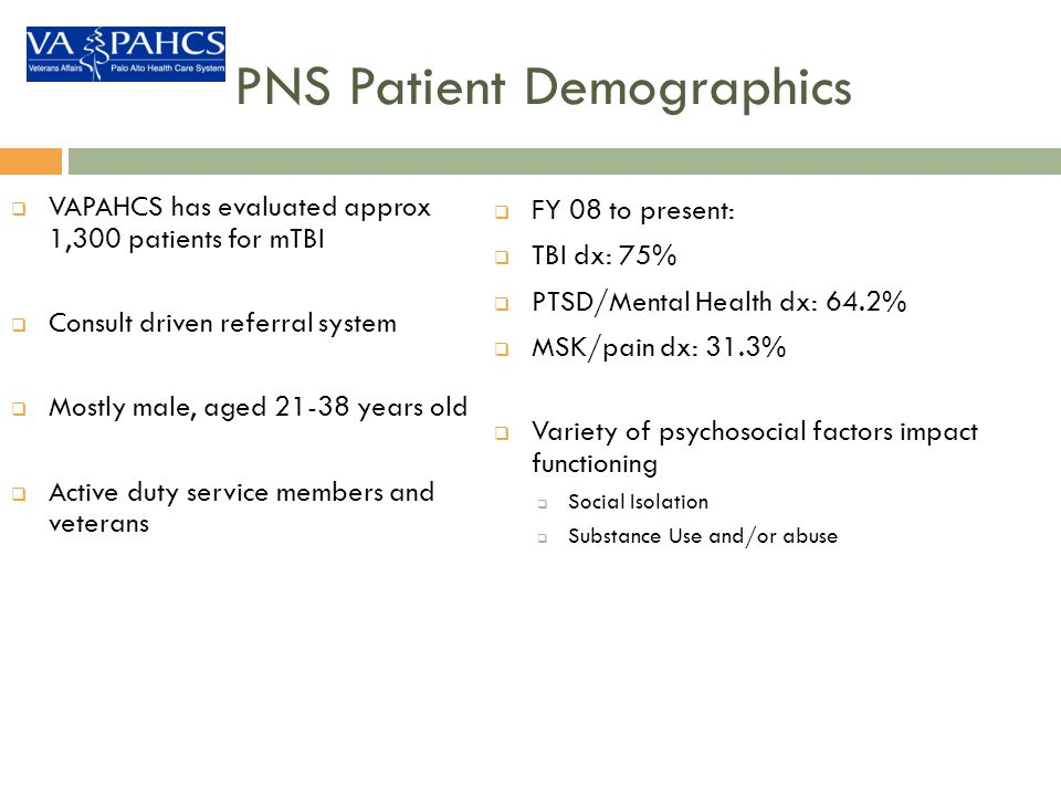 PNS Patient Demographics