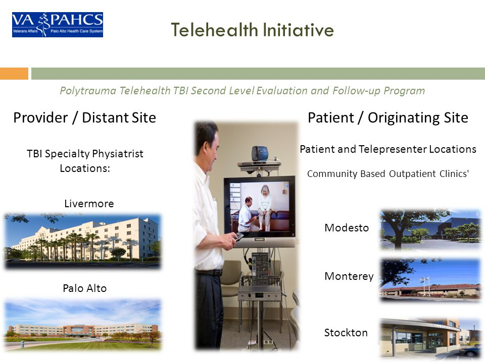 Telehealth Initiative