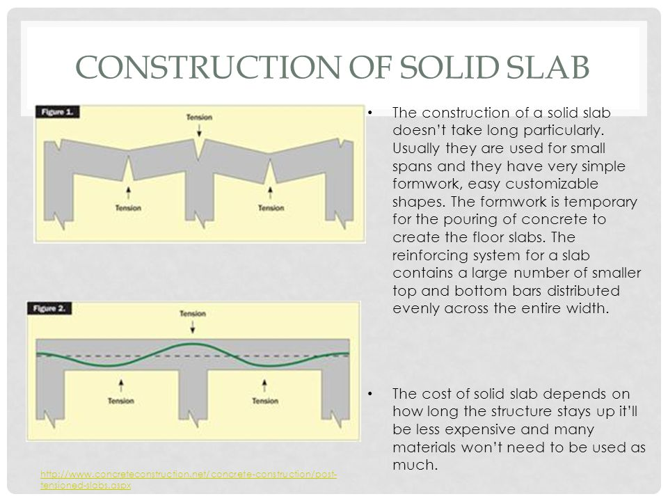 Construction of Solid Slab