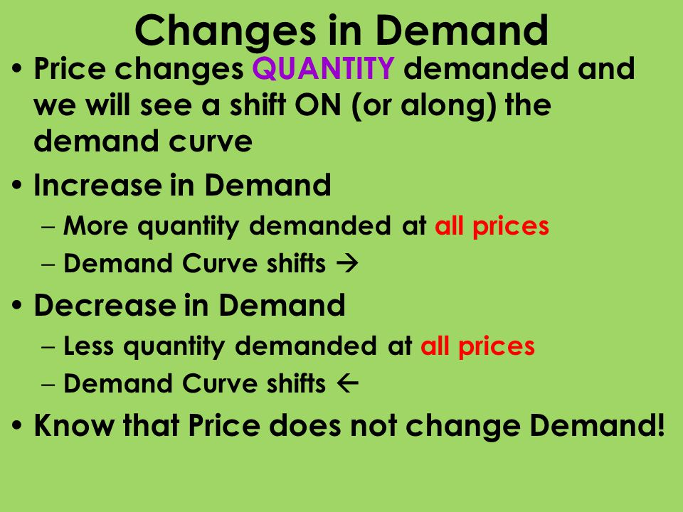 Changes in Demand Price changes QUANTITY demanded and we will see a shift ON (or along) the demand curve.