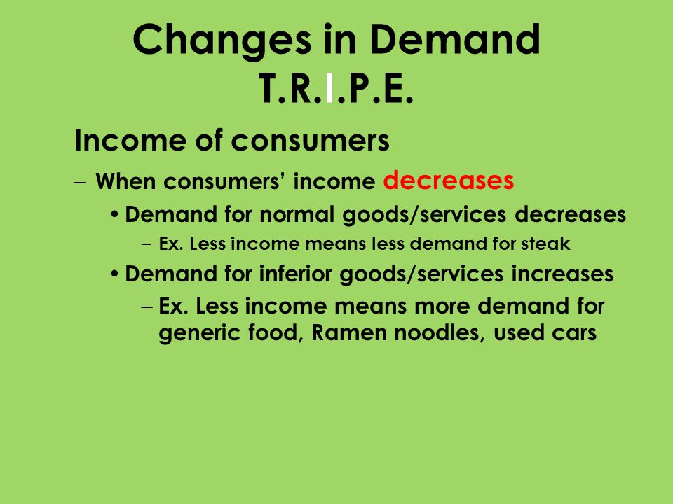 Changes in Demand T.R.I.P.E.