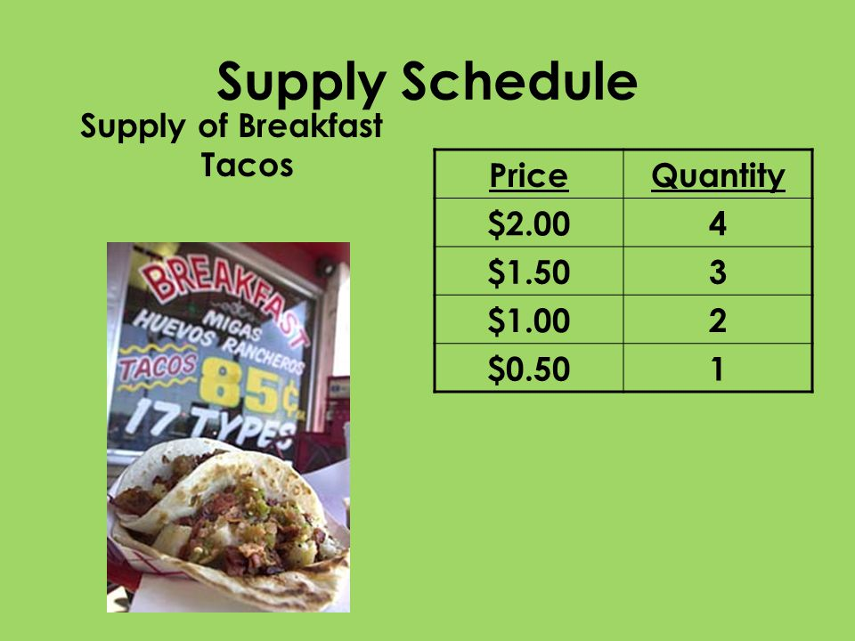 Supply of Breakfast Tacos